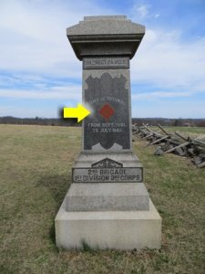 Monument shapes and symbols at Gettysburg
