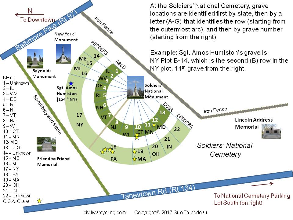 find graves in Soldiers National Cemetery
